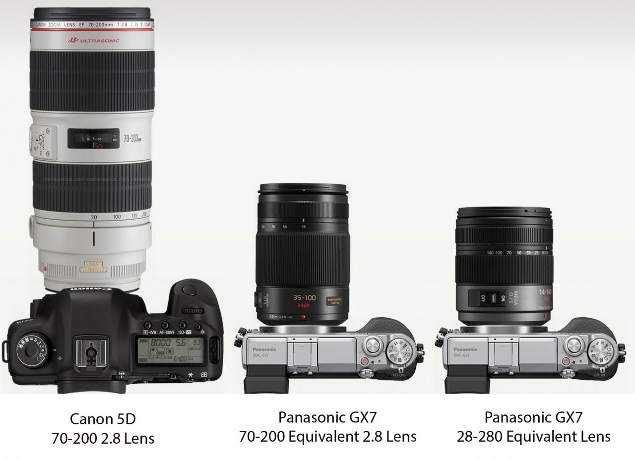 canon-5d-panasonic-gx7